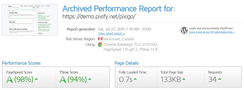 PixiGo - GTMetrix Stats