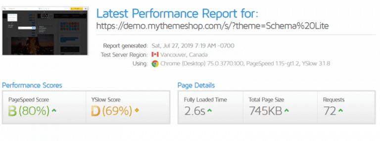 Schema Lite - GTMetrix Stats