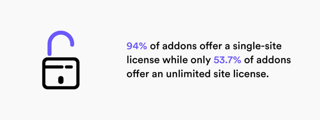 Single & Unlimited Site License